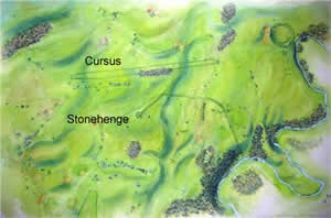 Diagrammatic map of the Stonehenge landscape